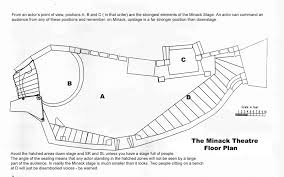stage floor plan information for theatre companies minack theatre