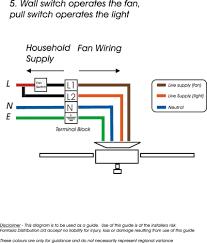 fan wiring diagram switch agnitum me