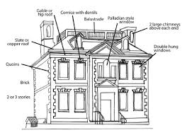 nice break down of georgian architectural elements decorating