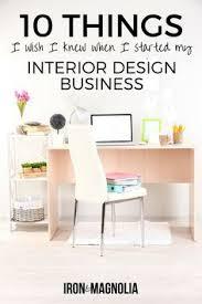 interior design software for the coolest designers interior