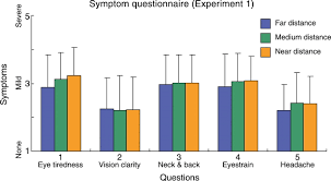the zone of comfort predicting visual discomfort with stereo