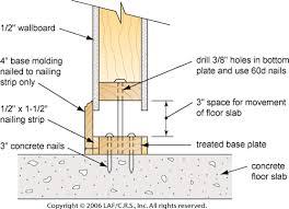 Floating Floor For Basement by Floating Basement Walls Building U0026 Construction Diy Chatroom