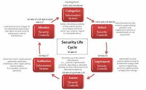 it system ogden utah haight bey u0026 associates llc