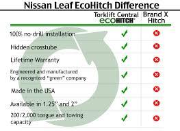 nissan leaf gas tank size torklift central torklift central 2013 2016 nissan leaf ecohitch
