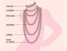 necklace types images Jewellery types reijewels jpg
