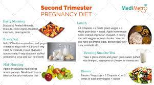 second trimester diet chart