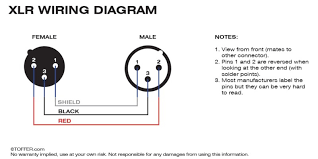 wiring xlr connectors diagram