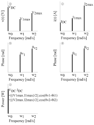 power physics wikipedia mechanical poweredit wiring diagram