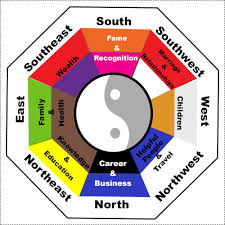 feng shui color chart 4 components of feng shui 4 key components to a profitable life