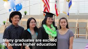 online for highschool graduates career online highschool graduation 2017