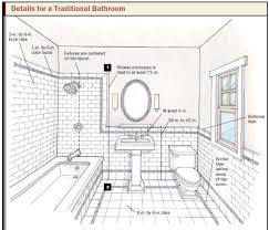 design bathroom tool bathroom tile layout tool home design ideas and inspiration