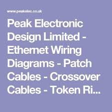 25 unique ethernet wiring ideas on pinterest cable internet