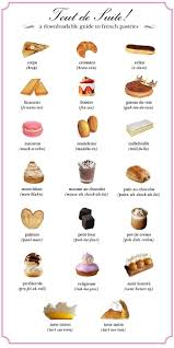 best 25 french cafe menu ideas on pinterest cafe france menu