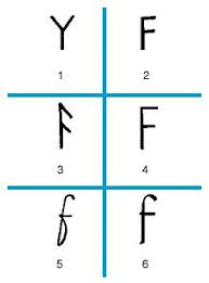Writing System For The Blind Braille Writing System Britannica Com