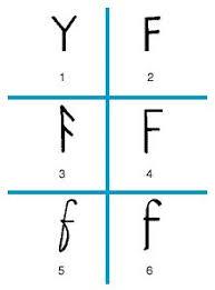 greek alphabet history definition u0026 facts britannica com