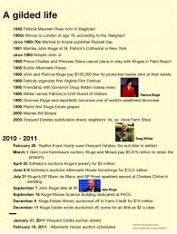 moses timeline of events in the desert pictures to pin on