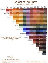 natural earth paint colors of the earth mixing chart