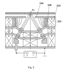 patent us7622721 focused anode layer ion source with converging