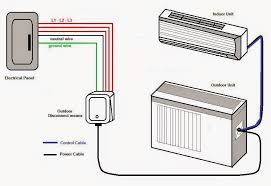 three phase wiring diagrams the best wiring diagram 2017