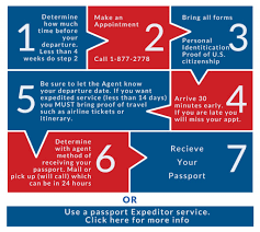 dallas passport agency apply for passport in dallas tx