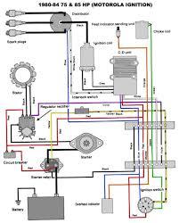 mercury 2 stroke outboard wiring diagram mercury 2 stroke outboard