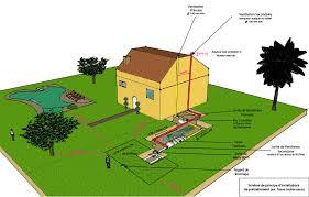 bureau etude assainissement eco system bureau d etudes de sol assainissement procedes