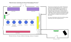 Literature Map Electronic Literature And Its Emerging Forms