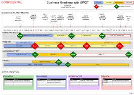 business roadmap with swot u0026 timeline visio template selimtd