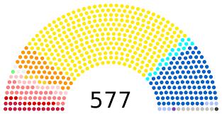 land pattern en francais elections in france wikipedia