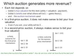 bid 2 win bayesian and their use in auctions ppt