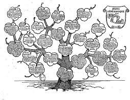 stammbaum co jp arbre généalogique des rougon macquart stammbäume pinterest