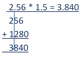 naming decimal places with free worksheets
