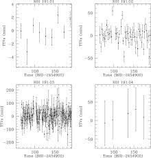 transit timing observations from kepler i statistical analysis