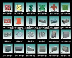 Shengya wall block machine factory SY5 20 decorative concrete