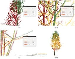 forests free text simpletree an efficient open source