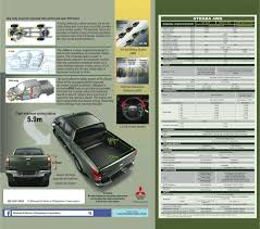 mitsubishi strada 2016 the all new 2015 mitsubishi strada is here w full brochure