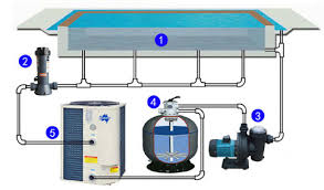 residential swimming pool heat pump factory blueway