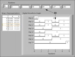 types of graphs and charts labview 2016 help national instruments