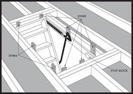 Is there a hidden hinge that lifts a flush floor door