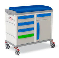 Changing Table Mobile Changing Table All Device Manufacturers