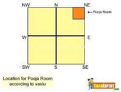 vastu and colors vastu colors colors vastu vastu colours