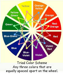 Good Color Pairs Best 25 Colour Wheel Ideas On Pinterest Color Theory Color