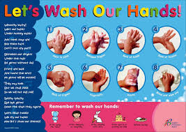 hand washing posters collection personal hygiene