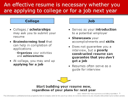 Jobs Resume Submit by City Year Resume Workshop Ppt Download
