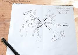 sketchnoting 101 the 5 elements of sketchnoting a little bit of