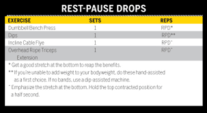A Good Bench Press Weight Rest Pause Drop Sets For Growth Muscle U0026 Performance