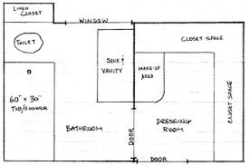 Bathroom Design Layout Zampco - Small bathroom layout designs
