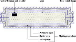 vacuum wiring diagram 120v 12v inverter circuit diagram 120v