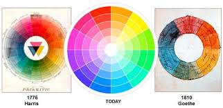 List Of Colours And Their Meanings Basic Color Theory