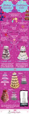 wedding cake quiz wedding cupcakes or cake quiz visual ly